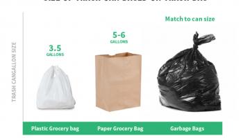 چه سایز سطل آشغال و کیسهزباله برای خانه و آشپزخانه شما مناسب است؟
